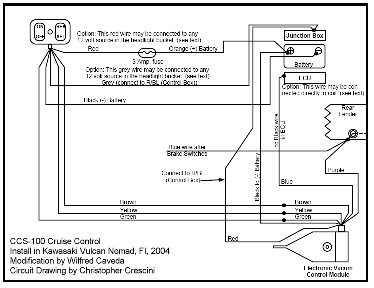 1999 Kawasaki Vulcan 1500 Ignition Wiring Diagram