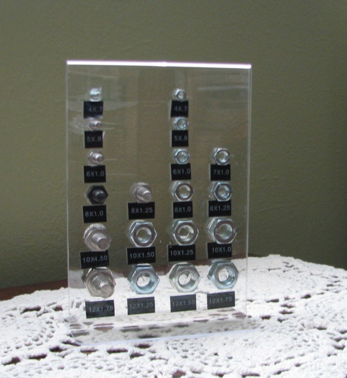 Nut Amp Bolt Display