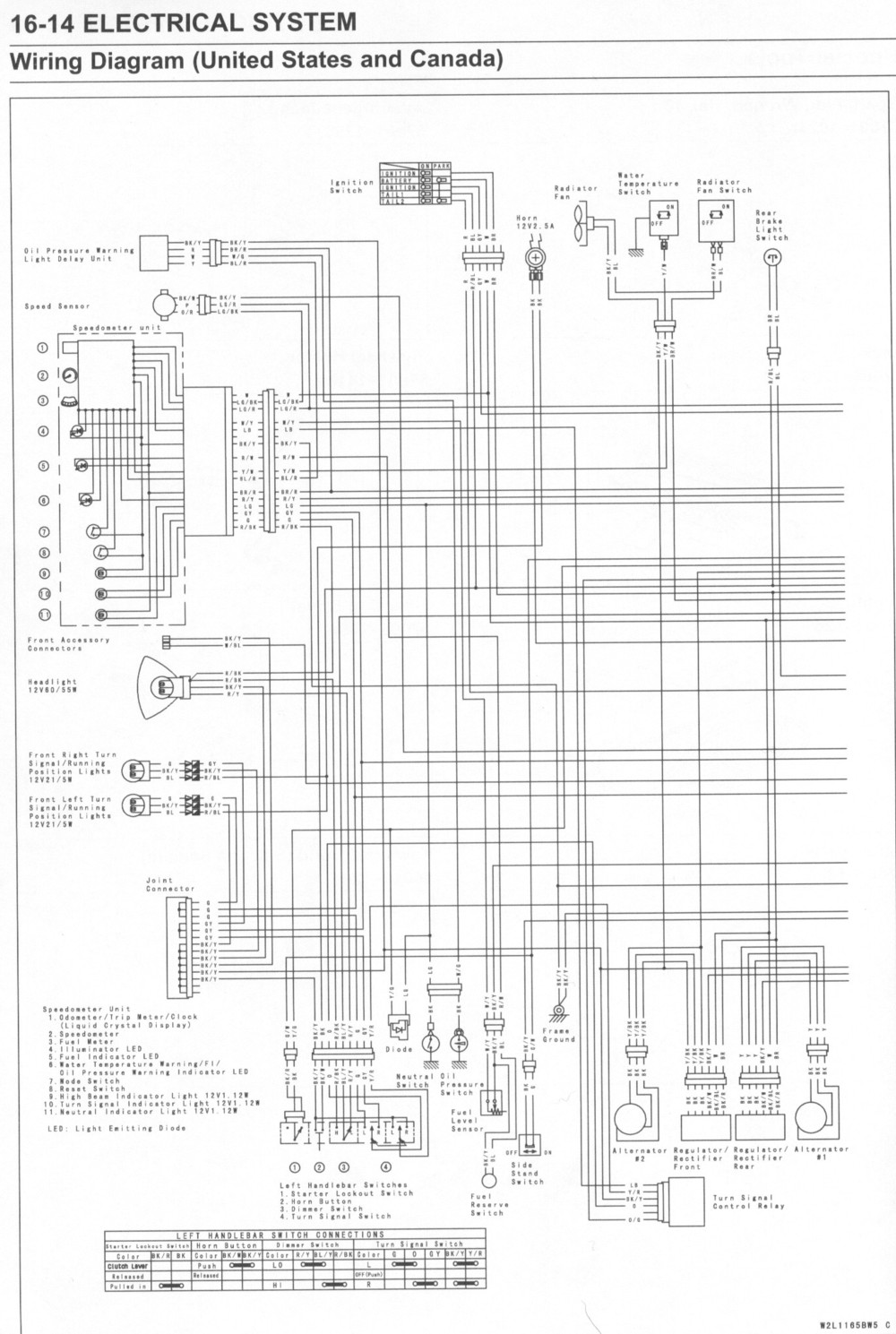 2008 Wiring Diagram Kawasaki Vulcan 1500 Fi Libraries K Z 900 Harness Schematic Data2001