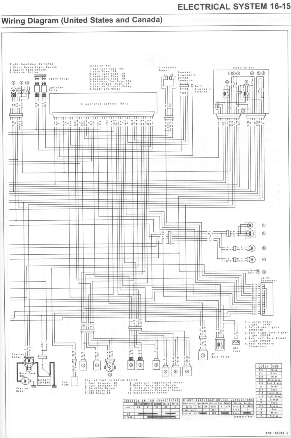 Vulcan Vn1500 Wiring Diagram Will Be A Thing Zx1200 Auto Electrical 1998 1500 Kawasaki